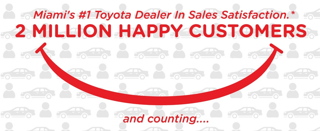 Toyota Dealership Hialeah FL | Near Miami & Miami Gardens